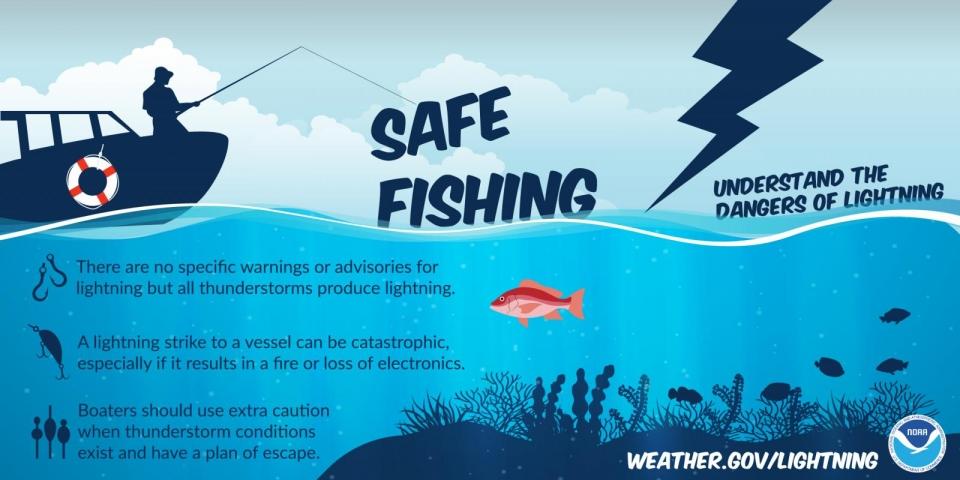Safe Fishing