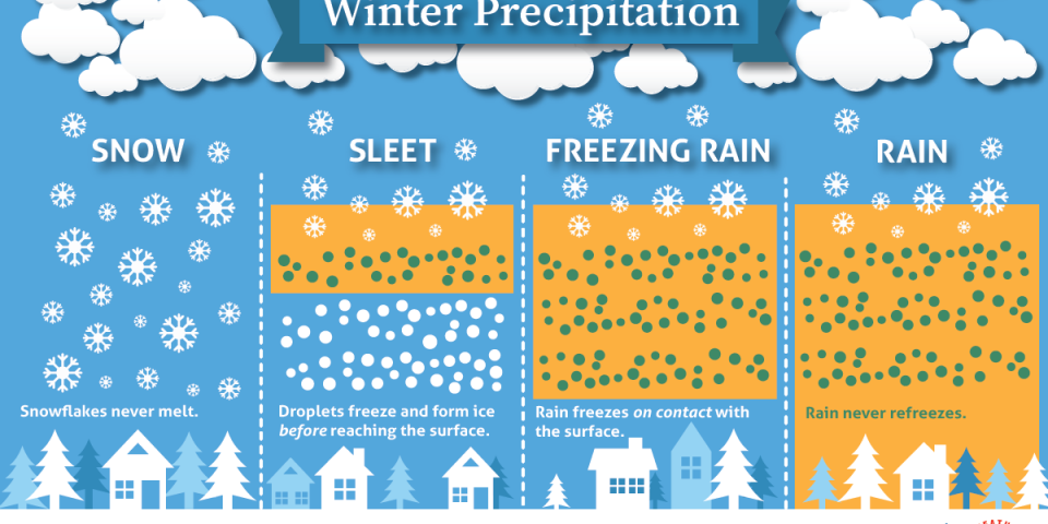 _images_wrn_Infographics_winter_precipitation