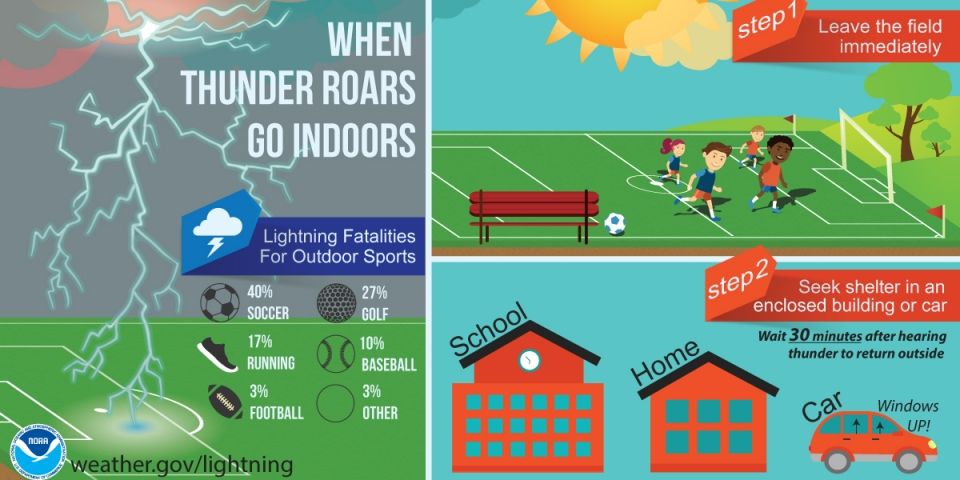 _images_wrn_Infographics_lightning-graphic