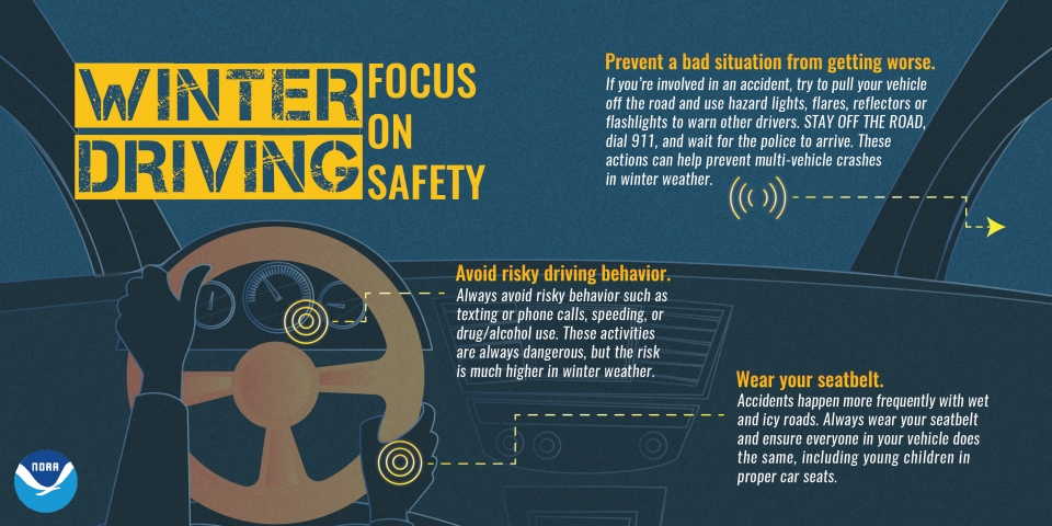 _images_wrn_Infographics_WinterDriving_focus_on_safety