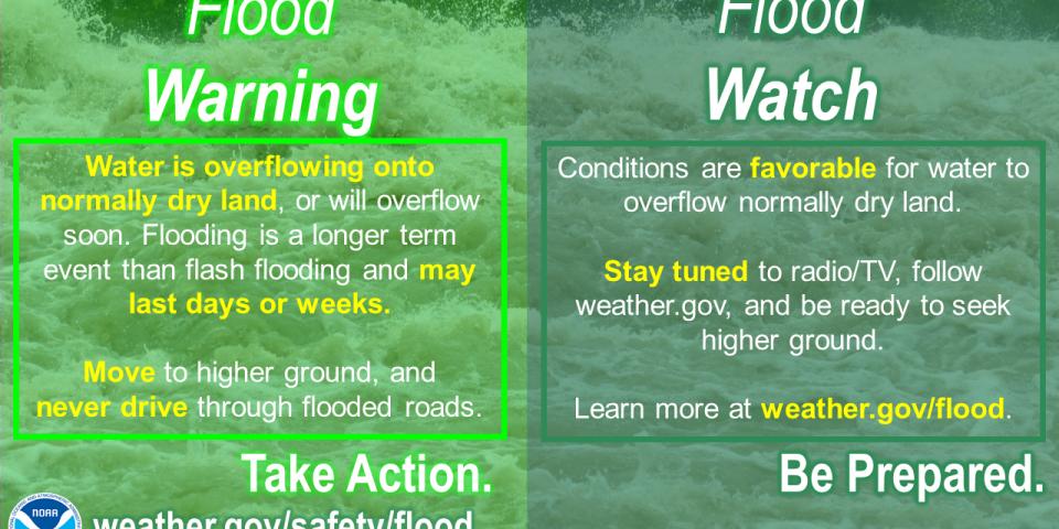 WWA_flood